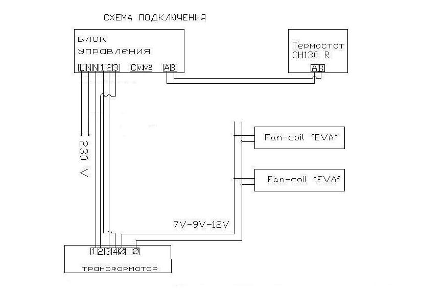 конвекторов EVA к системе С